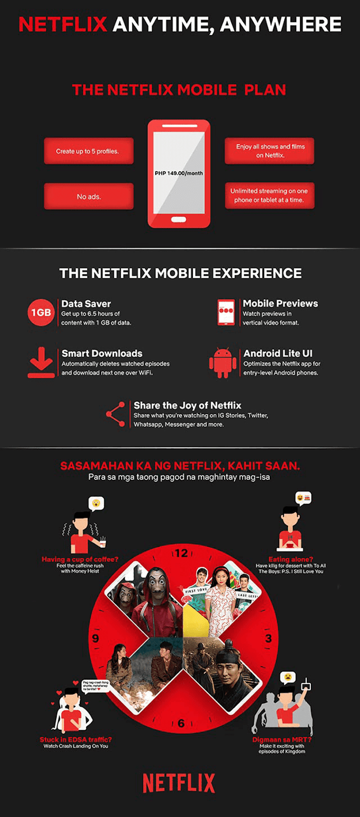 Features of the new mobile plan from Netflix