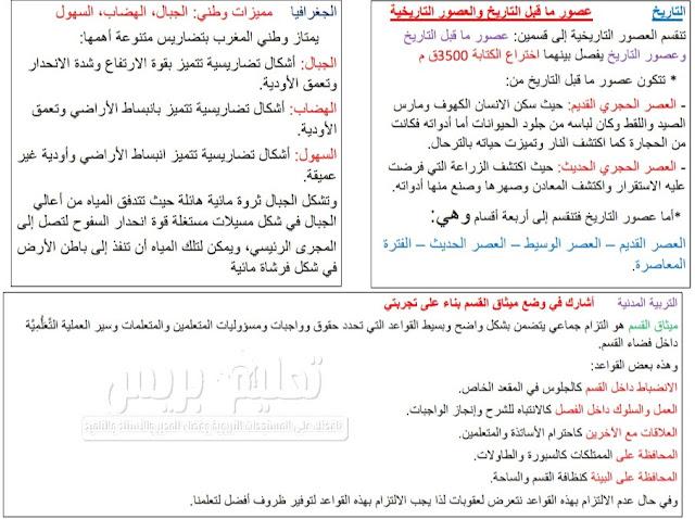 ملخصات الاجتماعيات المستوى الخامس وفق المنهاج المنقح pdf
