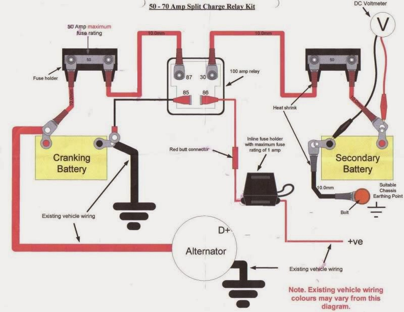 dual battery charger wiring diagram  panther 110 rx4 wiring