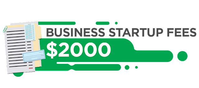 Image: Business Startup Fees – Approx. $2,000