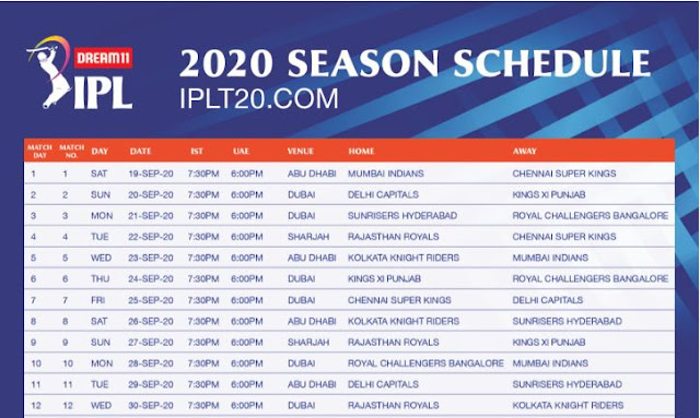 IPL 2020 Schedule: Teams, Dates, Venue, Time Table, Fixtures