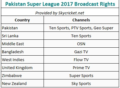 Live Telecast of PSL 2017 Matches