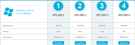 VPS,Smarter ASP.NET