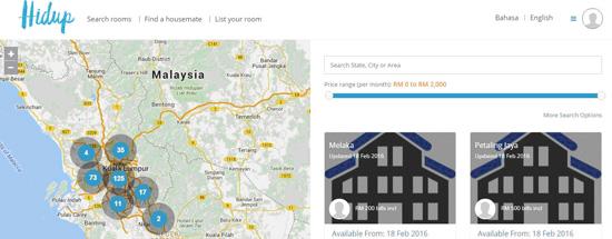 Sukarnya Hidup Di Kota Raya Malaysia