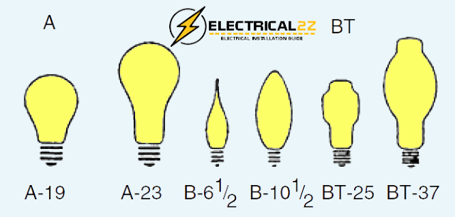 different types of lights, types of lights, types of lamps, lighting system, incandescent lamps