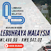 Jawatan Kosong Lembaga Lebuhraya Malaysia ~ Pelbagai Jawatan Kosong