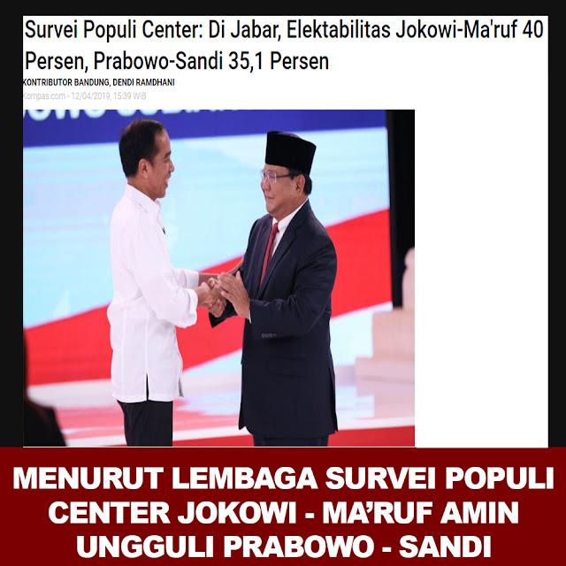 Survei Populi Center: Di Jabar, Jokowi 40 Persen, Prabowo 35 Persen