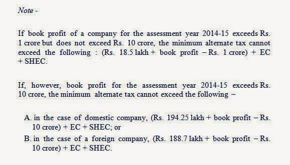 TAX RATES FOR COMPANIES A/Y 2014-15 / MAT RATES / MARGINAL RELIEF