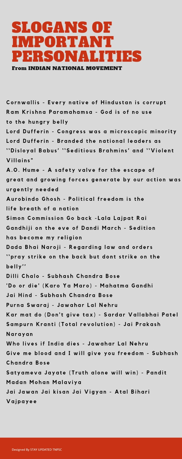 Famous slogans of Important Personalities from Indian National Movement