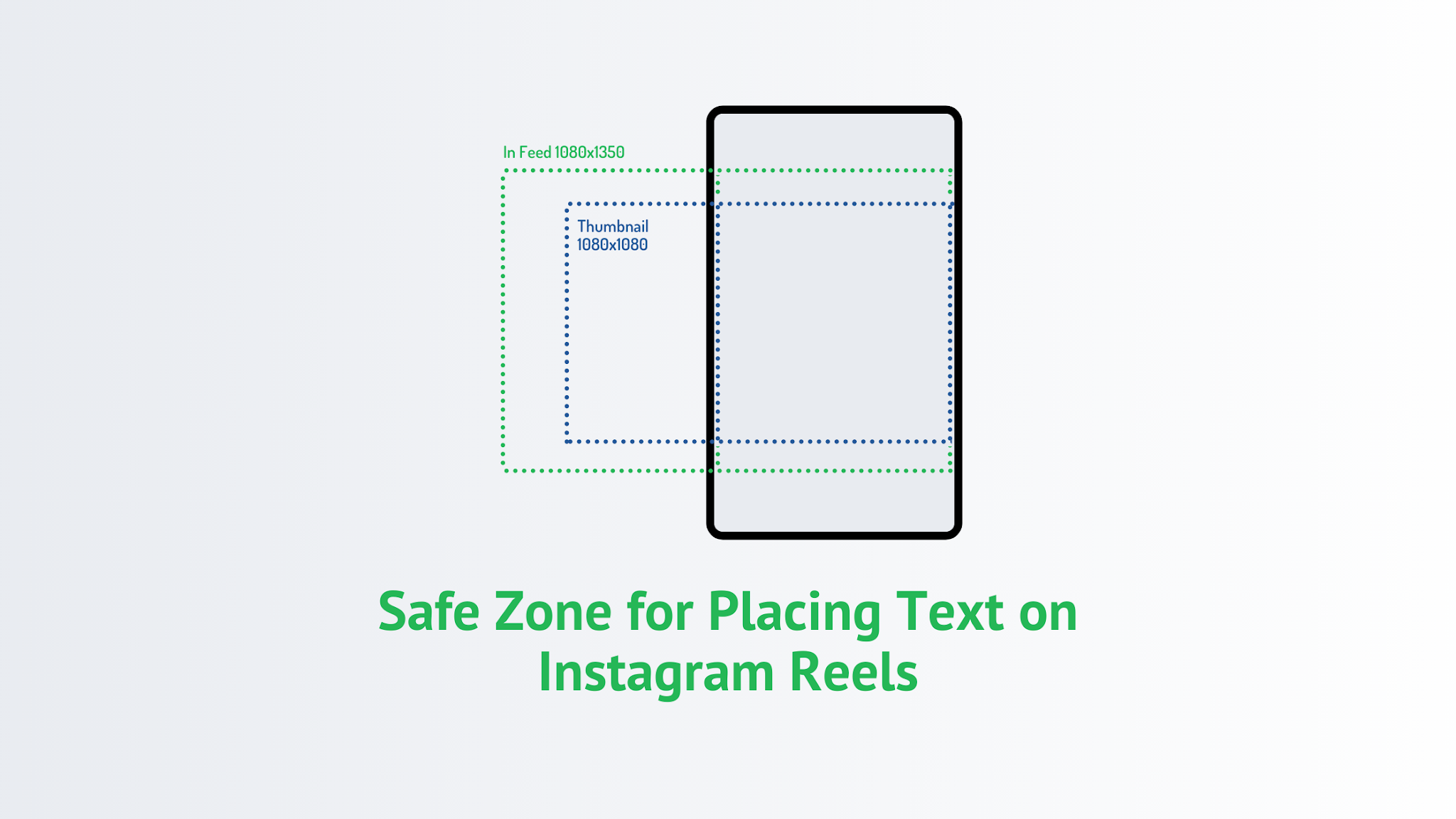Safe zone for placing text on Instagram Reels