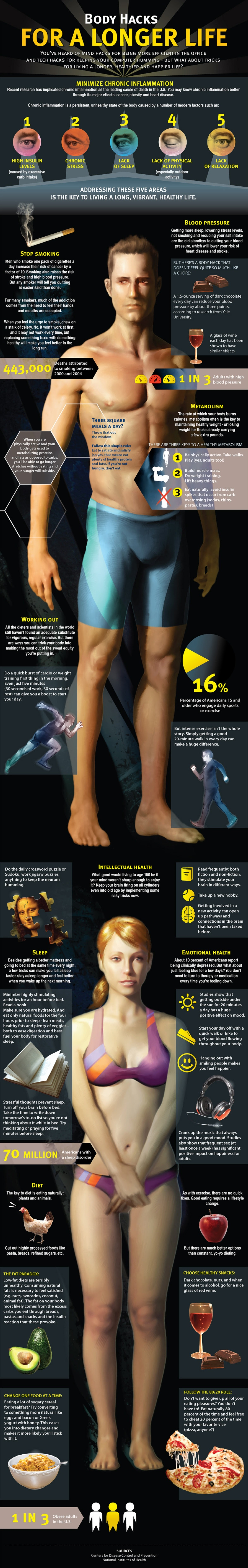 body-hacks-for-a-longer-life-infographic