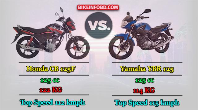 Honda CB 125F Vs Yamaha YBR 125