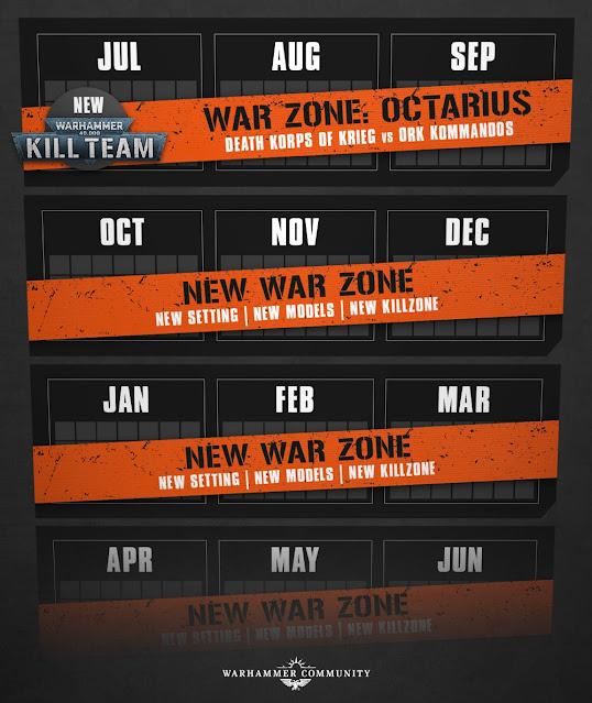 kill team plan de lanzamientos