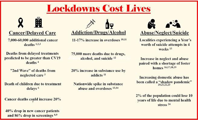 lockdowns%2Bcost%2Blives%2Bdeaths.jpeg