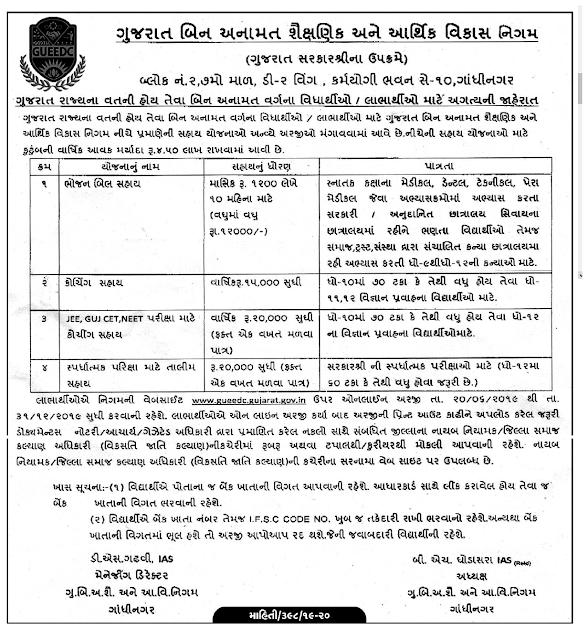 Bin Anamat Category Sahay Yojna I gueedc.gujarat.gov.in