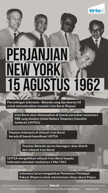 """Ambisi Amerika di Balik """"Pembebasan"""" Papua"""
