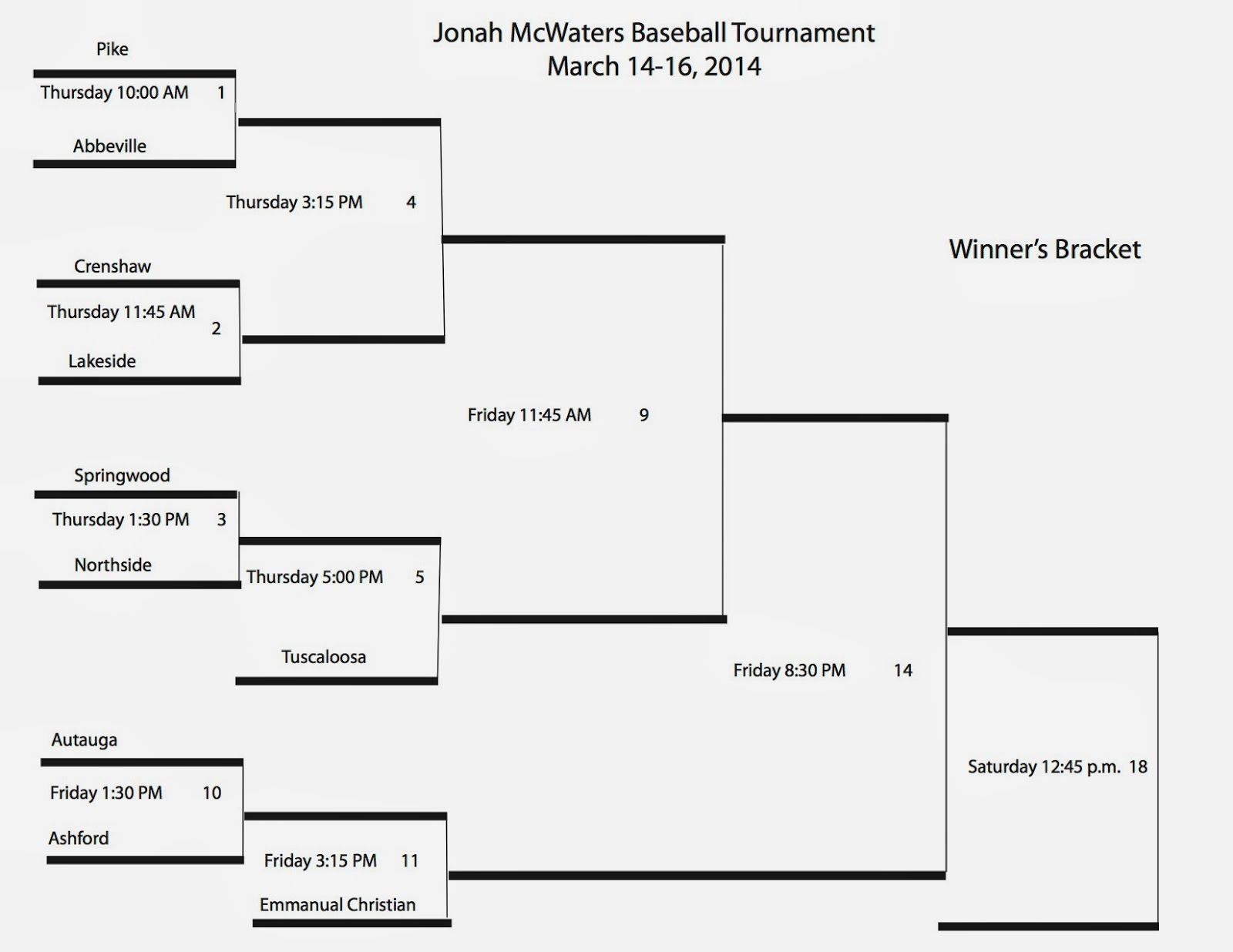 PIKE PATRIOTS: Jonah McWaters Baseball/Softball Brackets