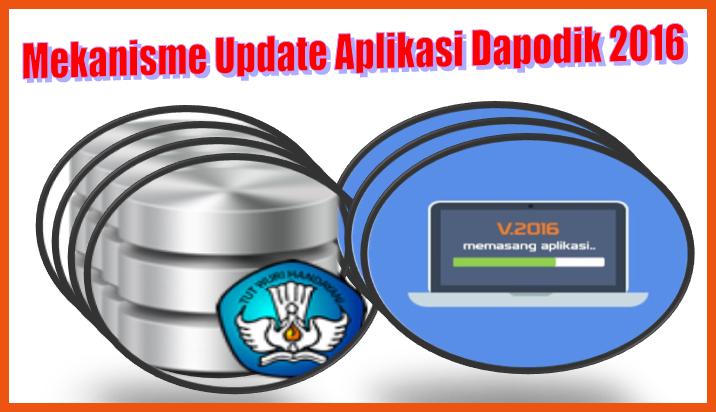 Mekanisme Praktis Update Aplikasi Dapodik 2016 Sd Negeri