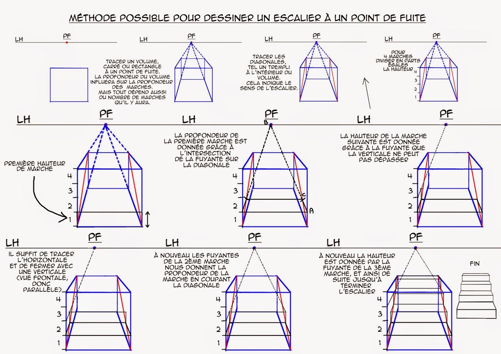 dessin illustration strip escalier en perspective. Black Bedroom Furniture Sets. Home Design Ideas