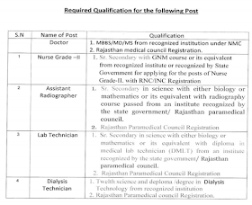 various nurse staff and lab technician vacancy RNT medical college