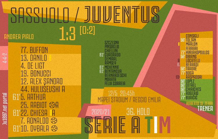 Serie A 2020/21 / 36. kolo / Sassuolo - Juventus 1:3 (0:2)