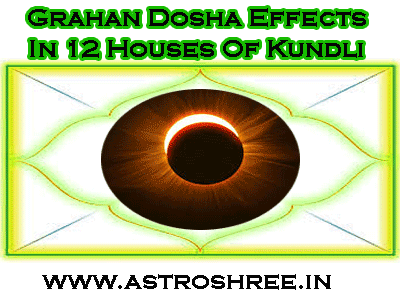 Grahan dosha impacts in 12 houses of kundli, what major problems arises when horoscope contain grahan yoga, solutions by astrologer.