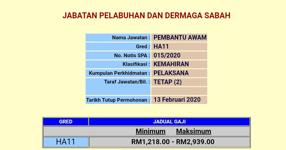 Jawatan Kosong Pembantu Awam Gred Ha11 Tarikh Tutup 13 Febuari 2020