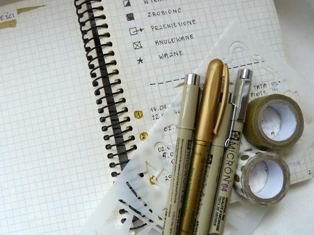 plany noworoczne z bullet journalem