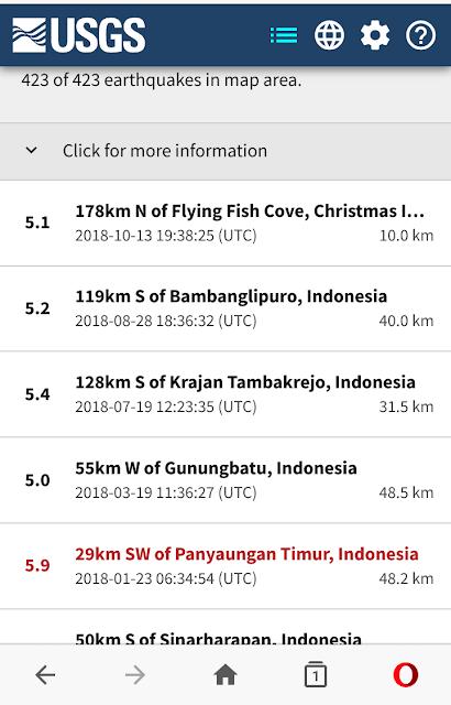 Data Gempa Yang Kita Cari