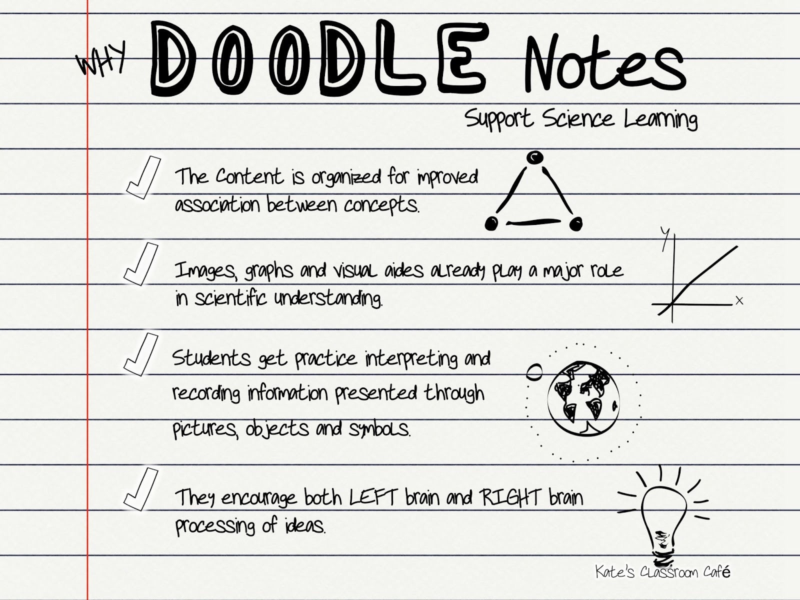 science notes Middle school notes offers completely free, detailed notes to 7th and 8th grade students seeking help for their subjects and wanting to ace quizes, tests, midterms.