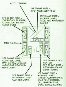FORD Fuse Box Diagram: Fuse Box Ford 66 Montego Diagram
