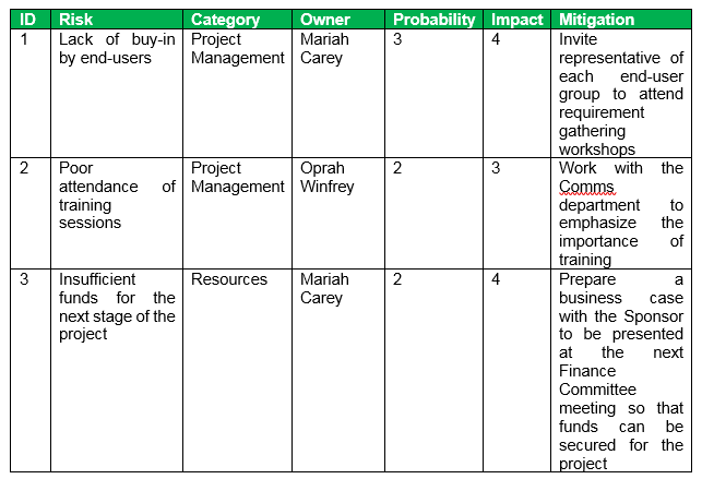Risk Register Example, risk register, risk register examples