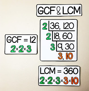 Finding GCF and LCM word wall reference