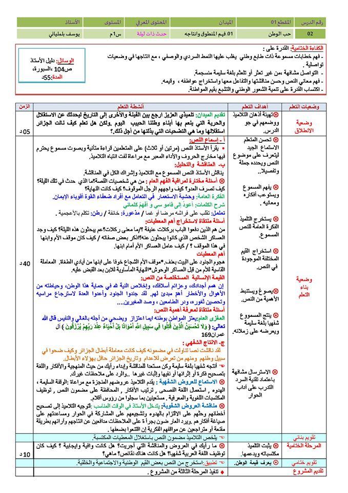 مذكرات اللغة العربية للسنة الثانية متوسط الجيل الثاني 14918771_299140523818335_2168553478939749434_o