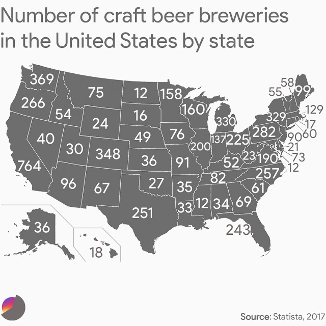 Number of craft beer breweries in the United States in 2017 by state