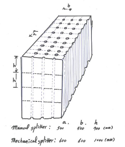 Drill & Split Rocks !: A Suggestive Drill pattern for
