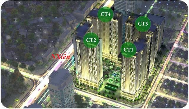 Vị trí 4 tòa CT1, CT2, CT3, CT4 Eco Green City