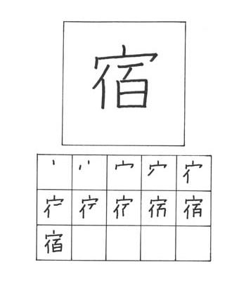 kanji penginapan