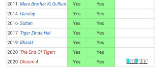 ali abbas zafar wikipedia dhoom 4 proof