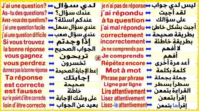 أهم جمل طرح السؤال والتعليق عليه للمبتدئين بالفرنسية مترجمة بالنطق + للتحميل PDF Phrases de questions en Français