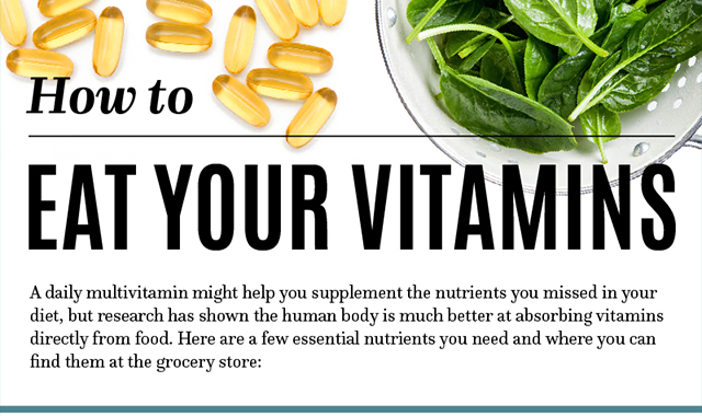 How To Eat Your Vitamins #infographic