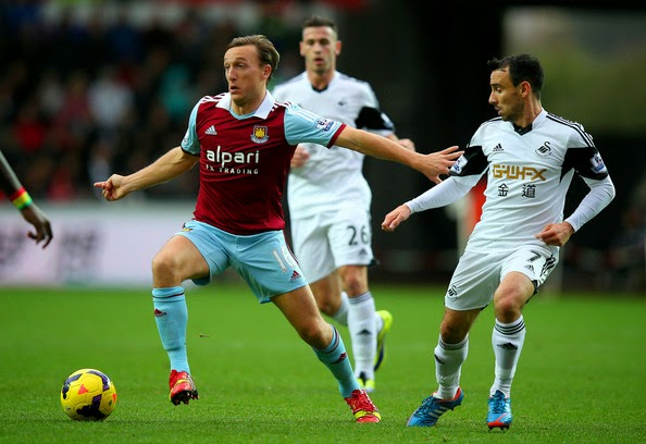 West Ham 2 – 2 Crystal Palace | Casino.com