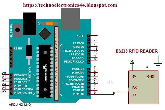 EM18 RFID READER-ARDUINO-TechnoElectronics44