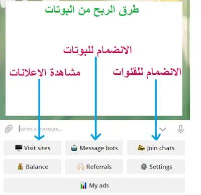 الربح من تليجرام