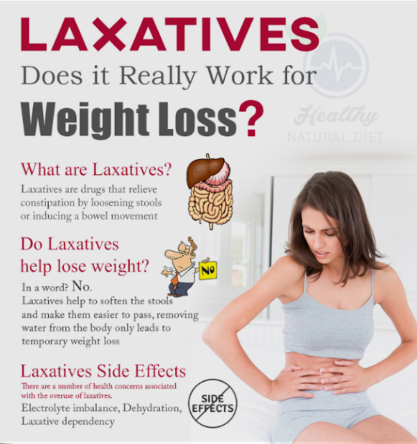 Dangers of Using Laxatives For Weight Loss
