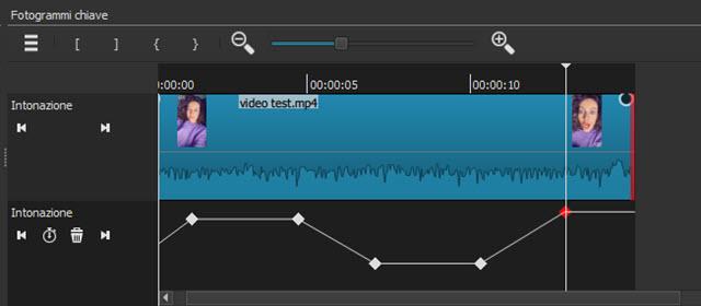 fotogrammi chiave del filtro intonazione di shotcut