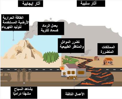 الآثار الإيجابية والسلبية للانفجارات البركانية