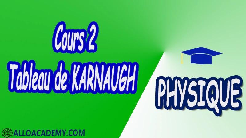 Cours 2 Tableau de KARNAUGH pdf tableaux de Karnaugh Présentation d'un tableau de Karnaugh Remplissage et lecture d'un tableau de Karnaugh Simplification d'une équation logique