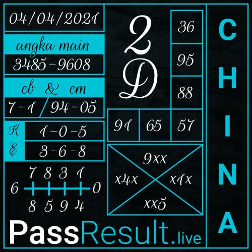 Prediksi PassResult - Kamis, 4 April 2021 - Prediksi Togel China