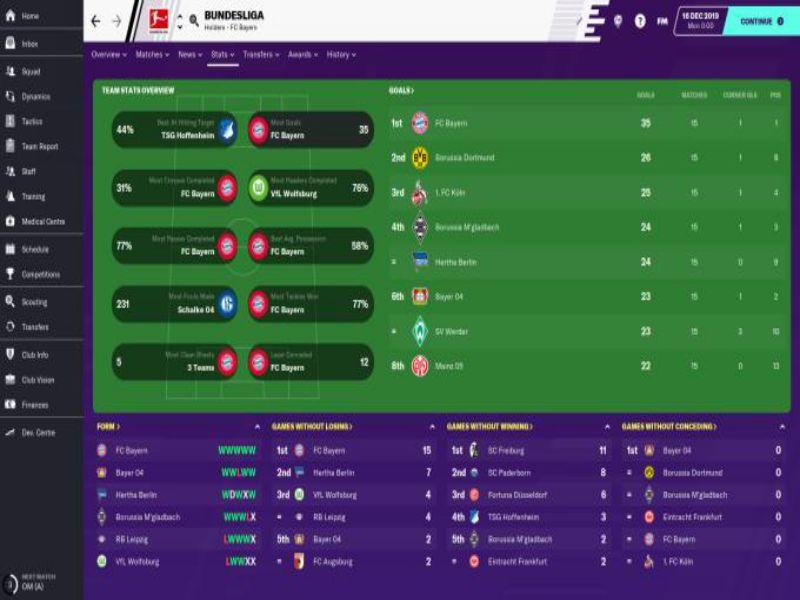 Download Football Manager 2020 Game Setup Exe